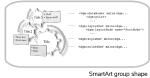 smartart01